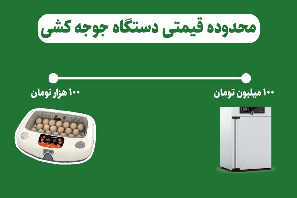 قیمت دستگاه جوجه کشی ارزان